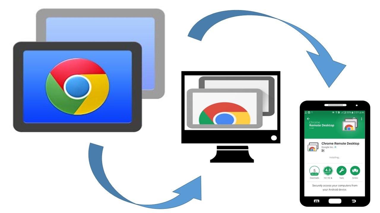 Come condividere lo schermo in rete con Chrome Remote Desktop